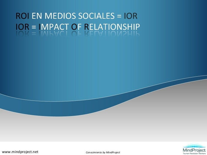 ROI en Medios Sociales = IOR