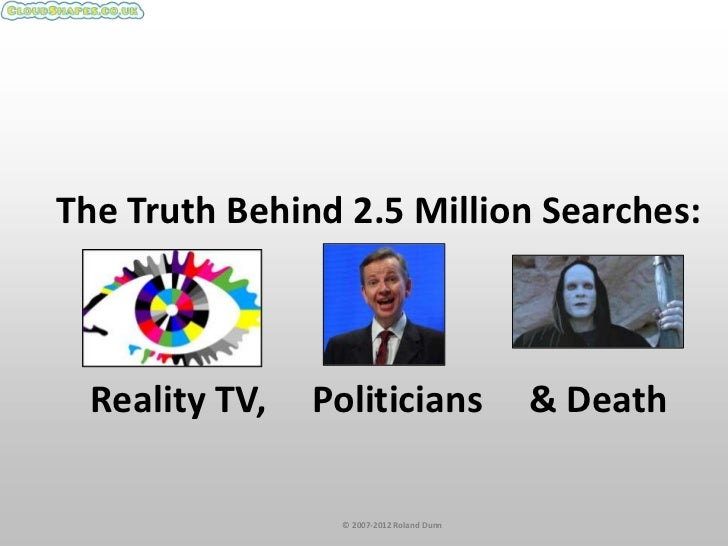 The Truth Behind 2.5 Million Searches:  Reality TV,   Politicians                & Death                 © 2007-2012 Rolan...