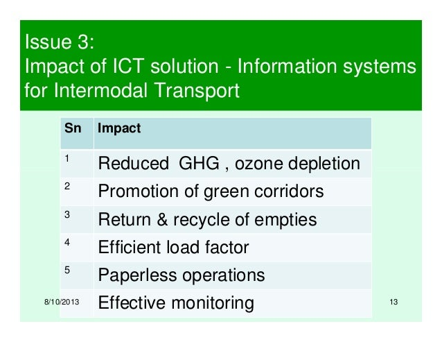 ICT systems within pollution,energy useage,waste reduction and public transport?