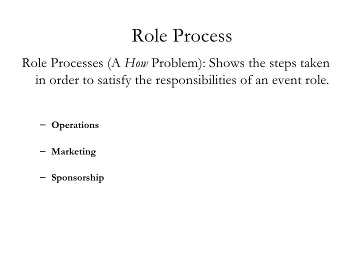 Role Process <ul><li>Role Processes (A  How  Problem): Shows the steps taken in order to satisfy the responsibilities of a...