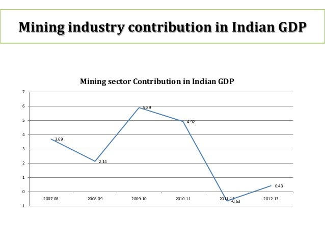 contribution of financial sector to gdp in india Revenue and financial key sector in india as a share of india's gross domestic product from 2009 to 2017 contribution of indian it-bpm industry to.
