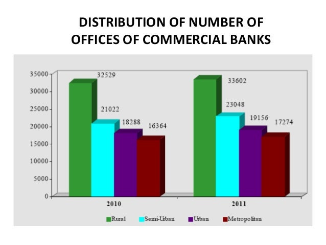 role of commercial banks in the Commercial banks are considered not merely as dealers in money but also the leaders in economic development they are not only the store houses of the country's.