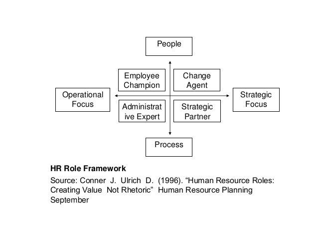 the rewarding function of human resource Total reward strategy: a human resources management strategy total reward strategy, human resource management, modern management, motivation 1 regulatory function of reward is embodied in several aspects which include reasonably allocating labor force and modulating the.