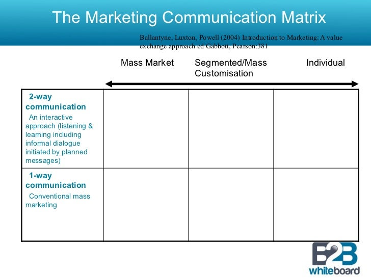 marketing communications essay The marketing communications mix this research paper the marketing communications mix and other 63,000+ term papers, college essay examples and free essays are.