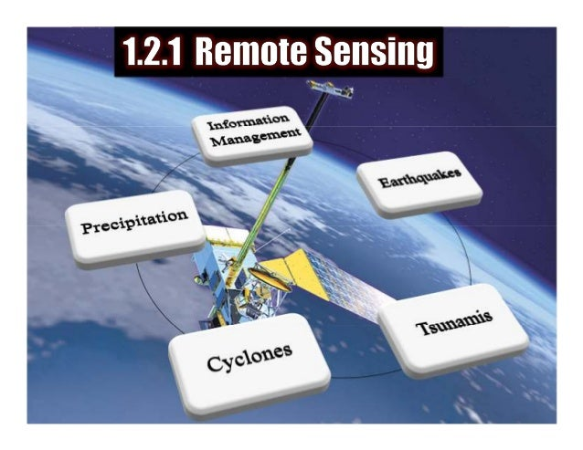 on topic information technology is good in tamil Research topics list our home planet and help protect it we do this by developing integrated capabilities in engineering, science and technology.