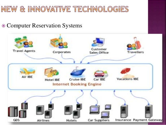 impact of computer reservation system tourism Articles school of hospitality management and tourism  study on online hotel reservation systems frank alleweldt  airline industry where computer reservation .