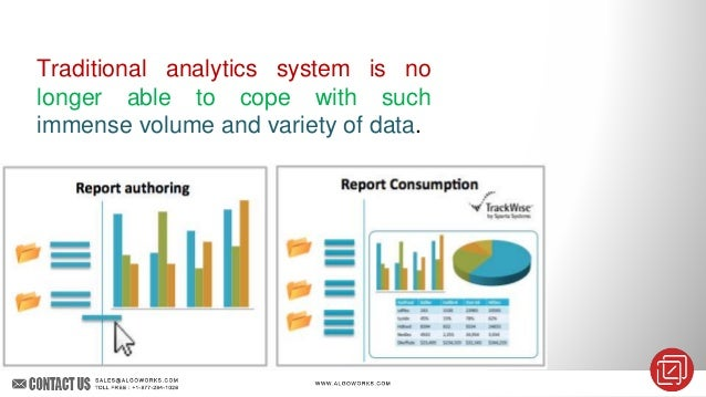 system analytics The curriculum emphasizes the use of business analytics, business intelligence, and information technology to solve problems, reduce costs, increase revenues, streamline processes, and improve decision-making.