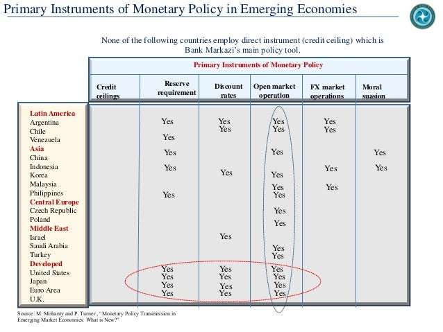 effectiveness fiscal policy essay During 1992 to 1996 period, japan has used the fiscal policy to solve the economic problems this reaction come in the form.