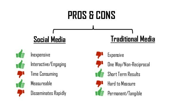 pros and cons of social network essay Social media is media for social interaction as a superset beyond social  communication there are pros and cons to the use of social media one most  important.