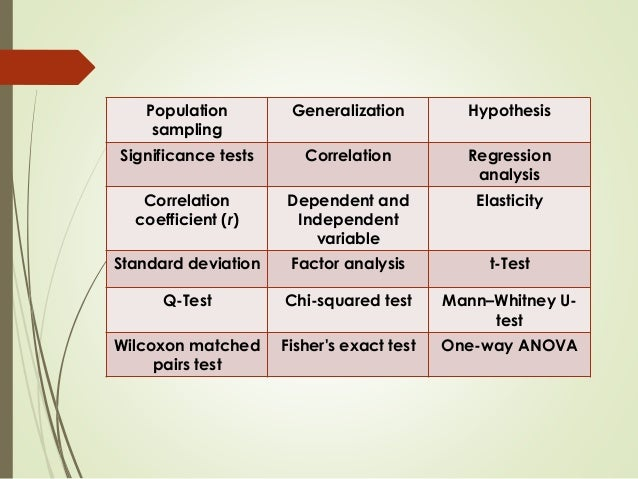 describe the functions of statistics in psychology Advertisements: the functions performed by statistics are given as under: functions of statistics: 1 to present facts in definite form: we can represent the things in their true form with the help of figures.