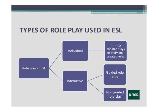 how to teach esl students