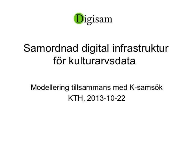 Samordnad digital infrastruktur för kulturarvsdata Modellering tillsammans med K-samsök KTH, 2013-10-22