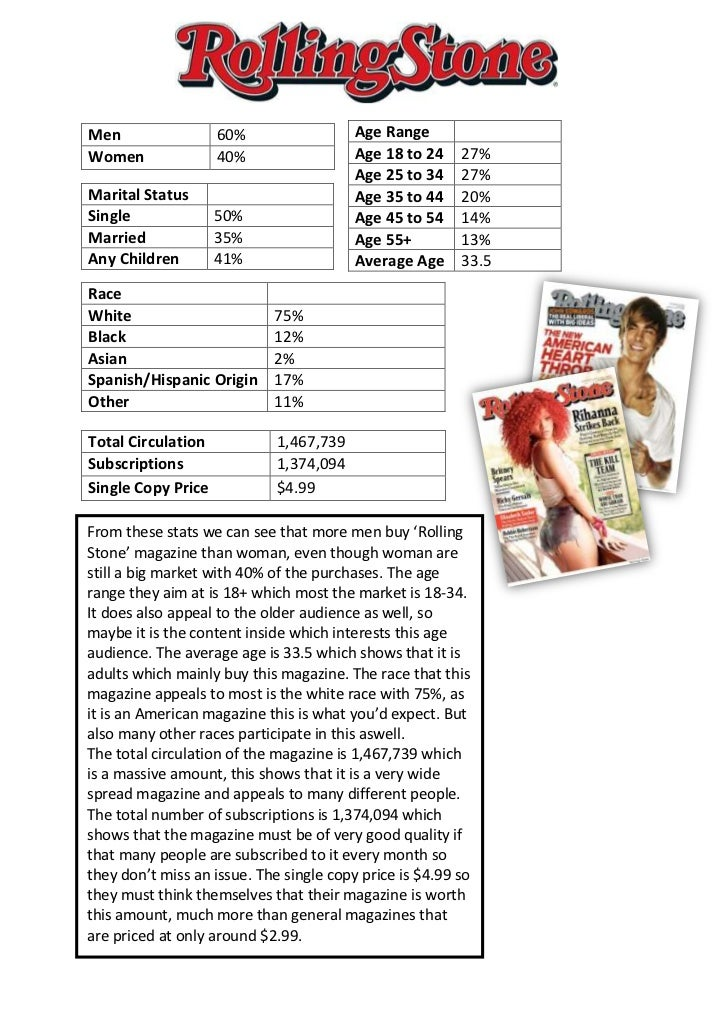 Rolling Stone Statistics