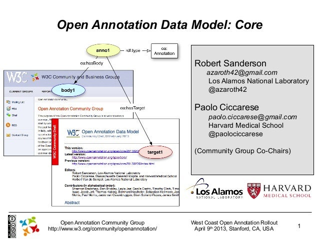 Open Annotation Data Model: Core                                               Robert Sanderson                           ...