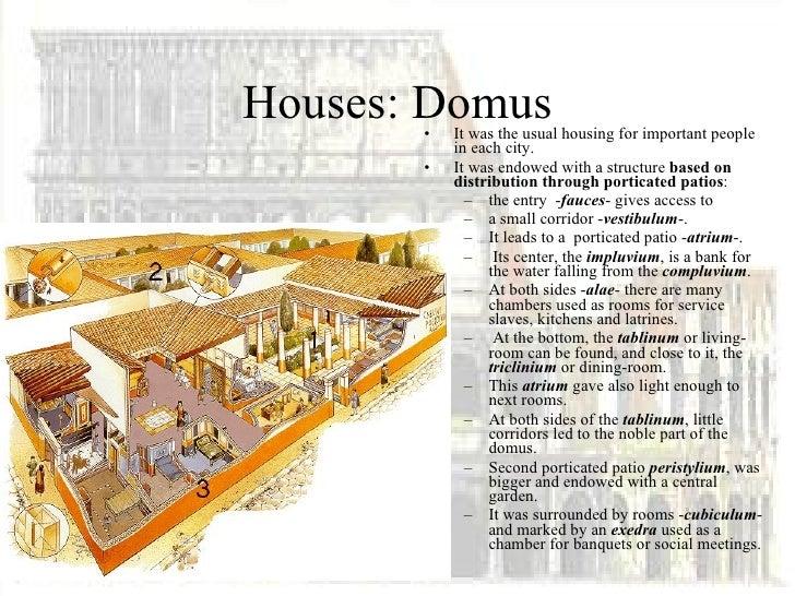 Roman architecture for Architecture si