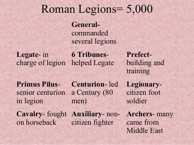 Ancient Roman Army Ranks List Pictures to Pin on Pinterest ...
