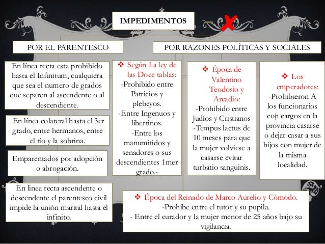 Matrimonio Romano Requisitos : Derecho romano impedimentos matrimonio