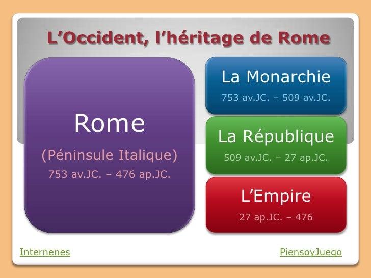 L'Occident, l'héritage de Rome                               La Monarchie                               753 av.JC. – 509 a...