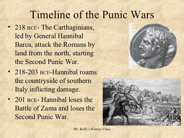 Punic wars dates in Melbourne