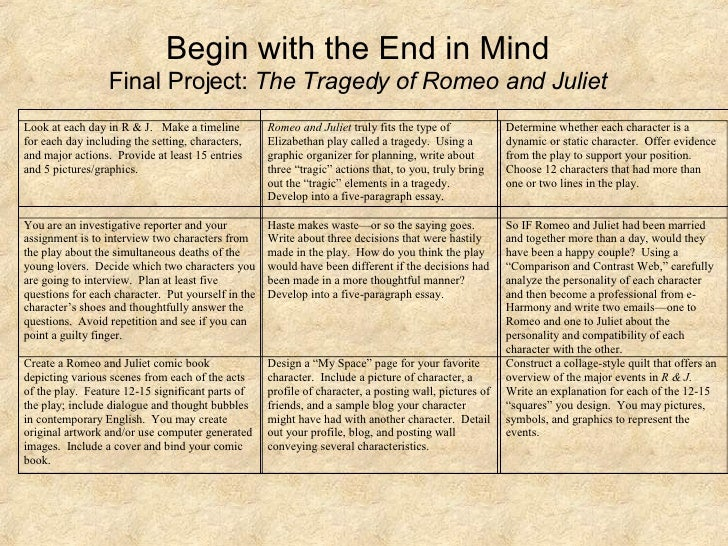 Romeo and juliet essay intro - Creative Writing - MFA at