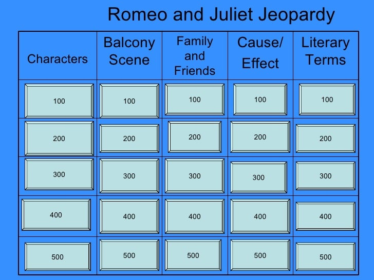 Romeo and Juliet Jeopardy 100 200 300 400 500 100 200 300 400 500 100 200 300 400 500 100 200 300 400 500 100 200 300 400 ...