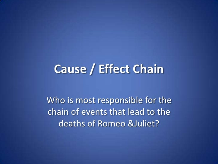 romeo and juliet cause and effect essay Write a cause and effect paper with this cause and effect lesson plan that deals with cause and effect in romeo and juliet examine how the relationship between events and determine if the lovers were starcrossed or just stupid students will enjoy writing this cause and effect paper so much that they'll.