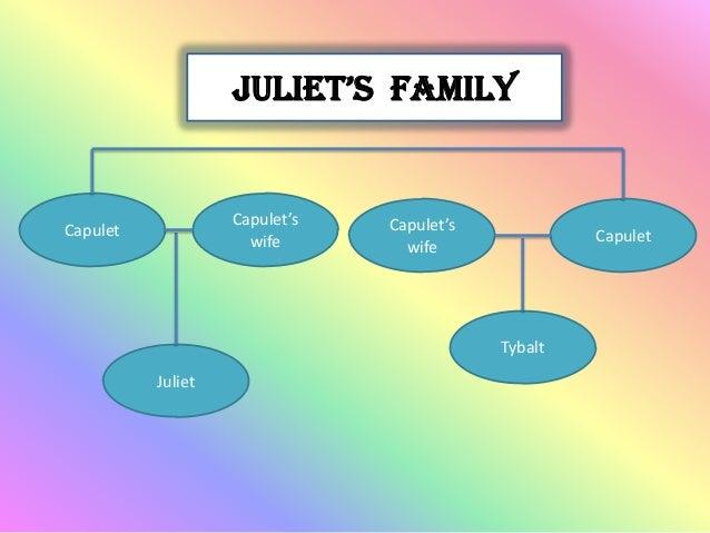 Juliet's family                   Capulet's   Capulet'sCapulet                                             Capulet        ...