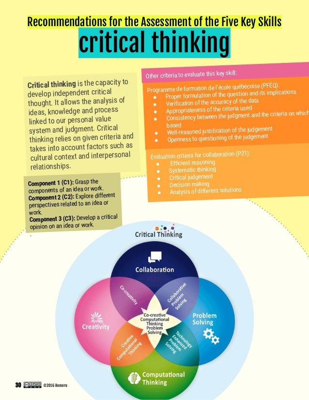 thinking skills critical thinking and p See also: transferable skills what is critical thinking critical thinking is the ability to think clearly and rationally, understanding the logical connection between ideas.