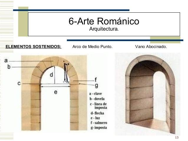 Rom nico - Vano arquitectura ...