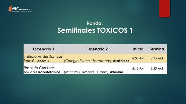 Ronda: Semifinales TOXICOS 1 Escenario 1 Escenario 2 Inicio Termina Instituto Andes San LuisInstituto Andes San Luis Potos...