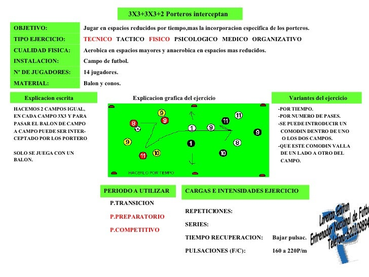 Lorenzo Gaitan Entrenador Nacional de Futbol. Telefono:620109894 3X3+3X3+2 Porteros interceptan Balon y conos. MATERIAL: 1...