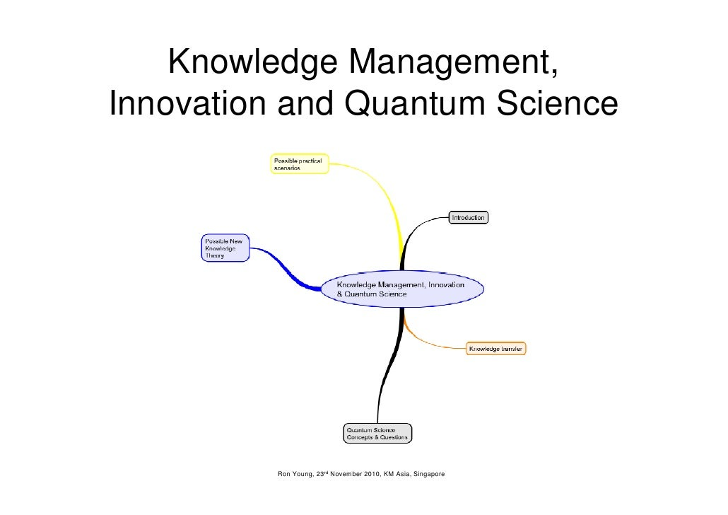 Knowledge Management, Innovation and Quantum Science              Ron Young, 23rd November 2010, KM Asia, Singapore
