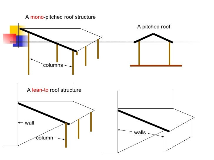 Set Of Simple Carport Plans likewise MWZiM Attached Lean To Carport Plans in addition 1205 together with Chasect567 furthermore Anacortes Carport Plans With Storage Area. on metal lean to carports