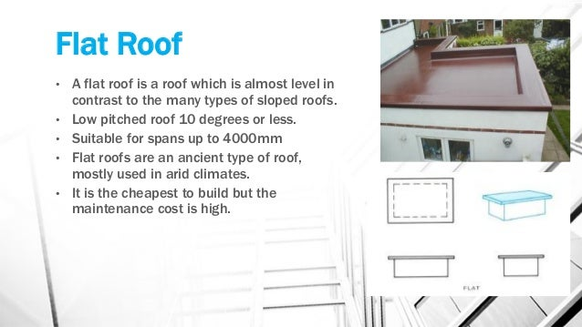 Roof for Cost to build a roof