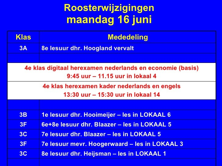 Roosterwijzigingen maandag 16 juni 6e+8e lesuur dhr. Blaazer – les in LOKAAL 5 3F 1e lesuur dhr. Hooimeijer – les in LOKAA...