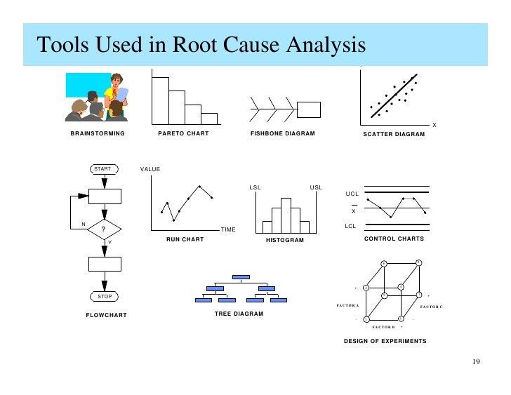 fishbone chart template ebook database