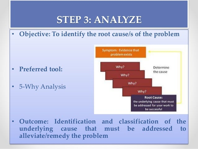 root cause analysis change theory fmea The utility of root cause analysis and failure mode and effects analysis in the hospital setting learning objectives: a failure mode and effects analysis (fmea.
