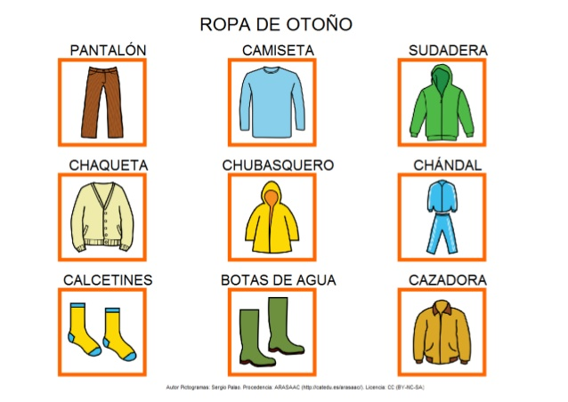 Prendas de vestir de otoño en inglés - Imagui