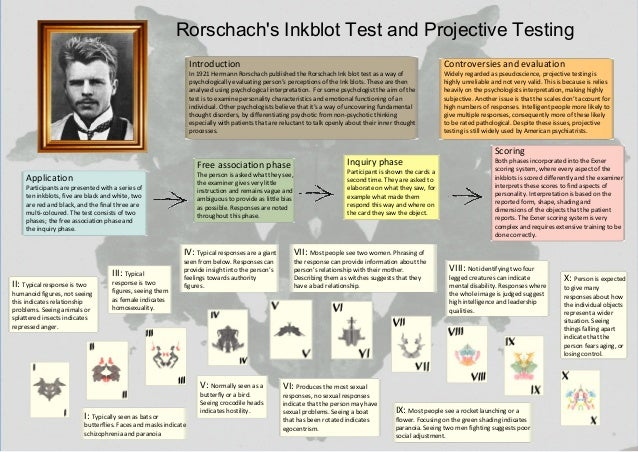 a description of the rorschach inkblot as a psychological projective test of personality Although the rorschach inkblot test is still widely used by some clinical psychologists the scoring of the rorschach test is complex and once the mainstay of personality assessment, projective assessment techniques have fallen out of favor in the era of evidence-based assessment.