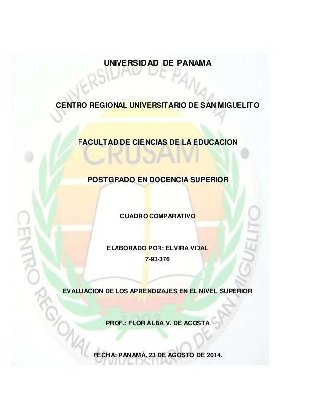 UNIVERSIDAD DE PANAMA  CENTRO REGIONAL UNIVERSITARIO DE SAN MIGUELITO  FACULTAD DE CIENCIAS DE LA EDUCACION  POSTGRADO EN ...