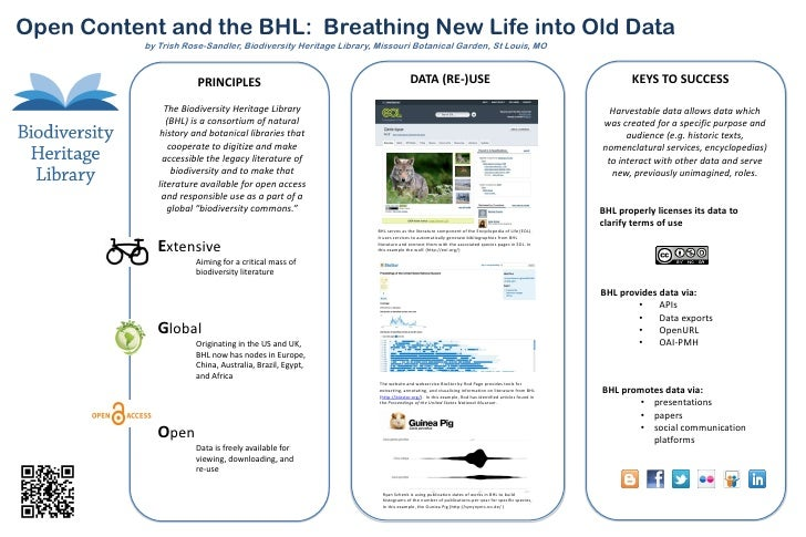 Open Content and the BHL: Breathing New Life into Old Data           by Trish Rose-Sandler, Biodiversity Heritage Library,...