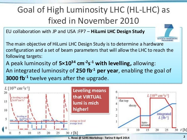The FP7 HiLumi LHC Design Study and HL-LHC project ...