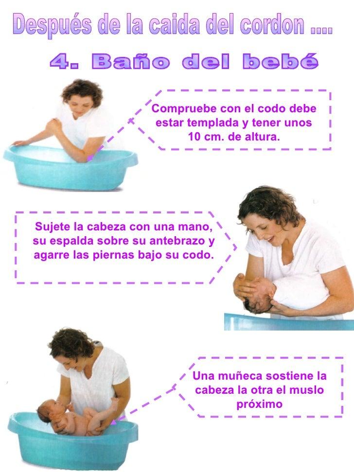 Baño Del Recien Nacido Normal:Rotafolio Cuidados del Recien Nacido