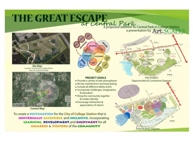 The Great Escape at Central Park