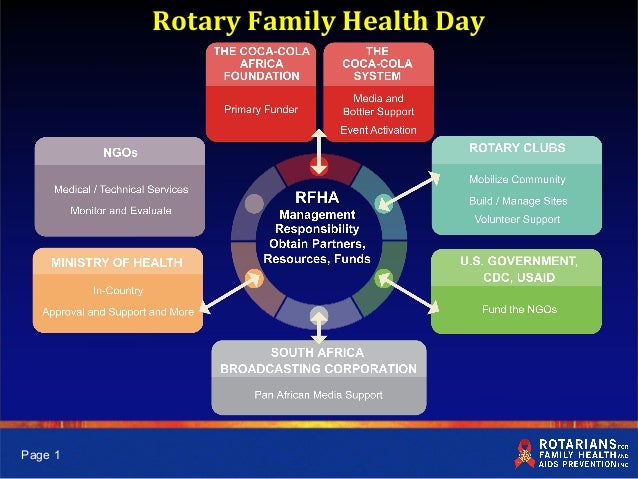 Rotary Family Health DayPage 1