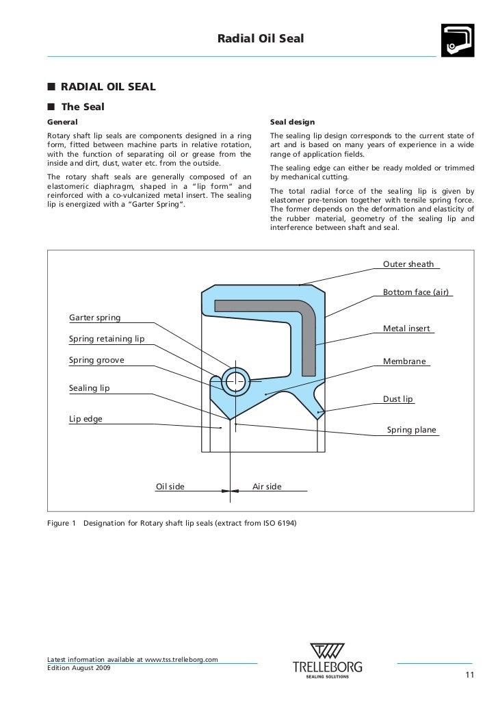 Crankshaft Seal And Harmonic Balancer Installation