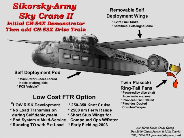 Rotary-Wing CH-54X with Modular Mission Pod & M551 Sheridan Light Tank