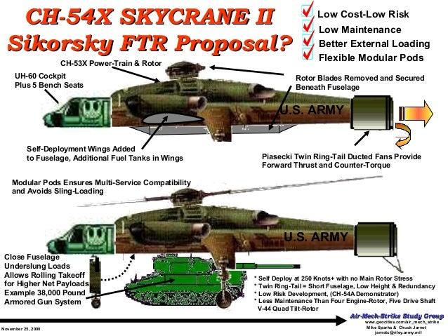 Rotary-Wing SkyCrane v2.0