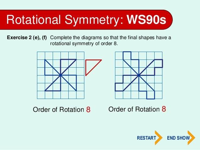 7 Rotational Symmetry