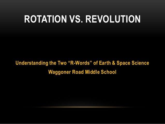 Rotation And Revolution Worksheets | Calendar Template 2016